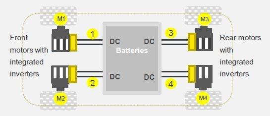 Case 1: 4 DC signals + 4 motors