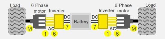 Case 3: (1 DC + 1 6-phase AC + 1 motor) x 2