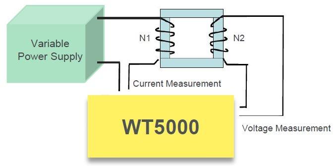 High precision measurement