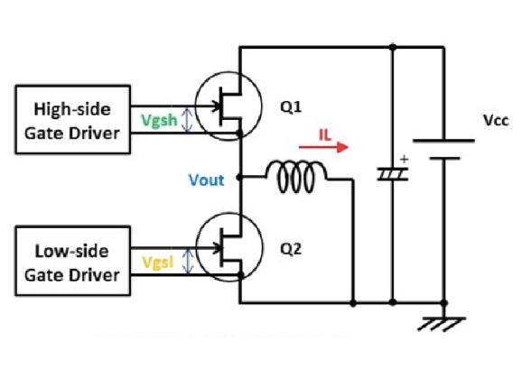 Simplified diagram of MOSFET with test points.