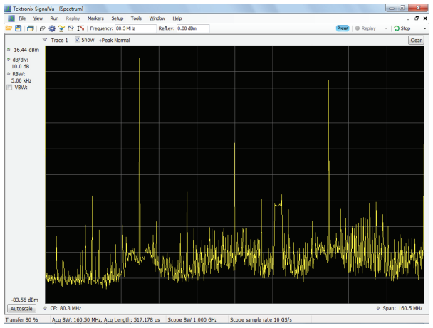 Spectrum of a 40 MHz digital clock in sample mode, where random baseline noise and other signals complicate the display.