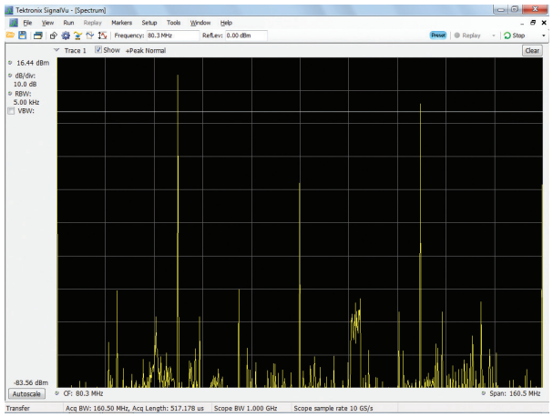 Spectrum of a 40 MHz digital clock based on an average of 64 waveforms, showing the harmonics much more clearly.