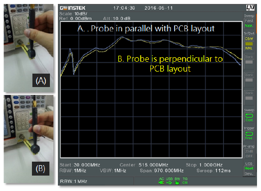GW Instek GKT-008 probes do not have angle issues