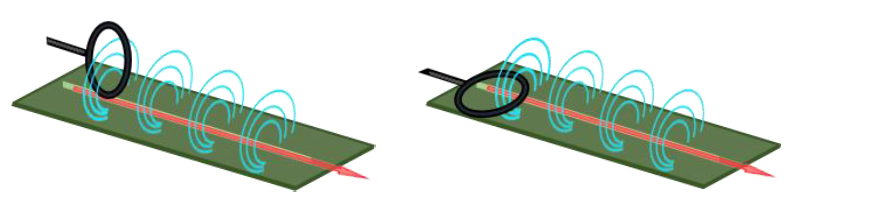 Loop probe sensing magnetic field produced by current passing through PCB layout