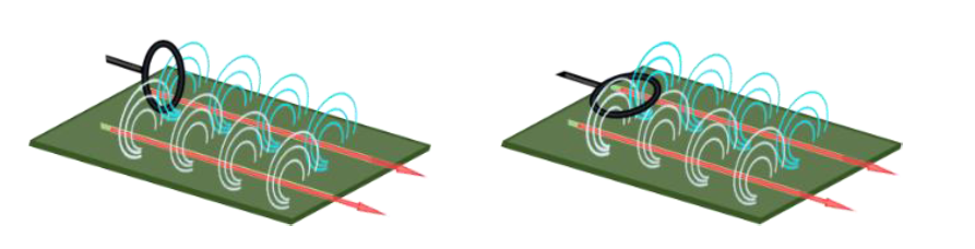 The magnetic field of multiple PCB layouts can be simultaneously sensed