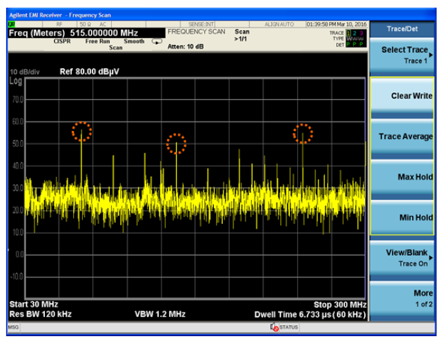 The measurement result of EUT in a 3m anechoic chamber