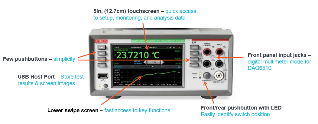 New Keithley Products
