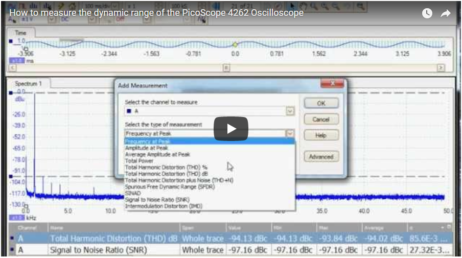 Low-distortion measurements with high-resolution oscilloscopes