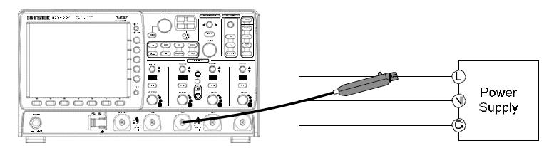 Inrush current test setup