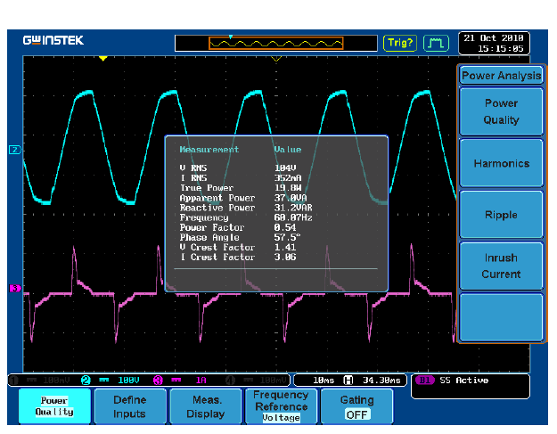 GDS-3000 power analysis illustration