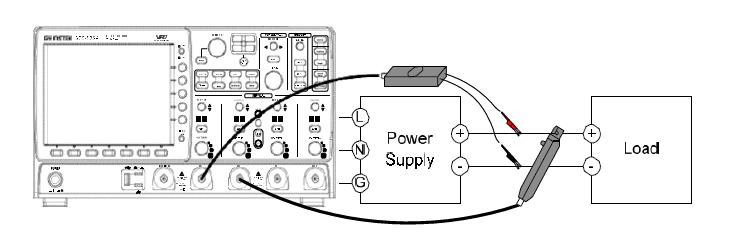 Ripple/Noise test setup
