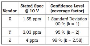 Table 1. Specification comparison