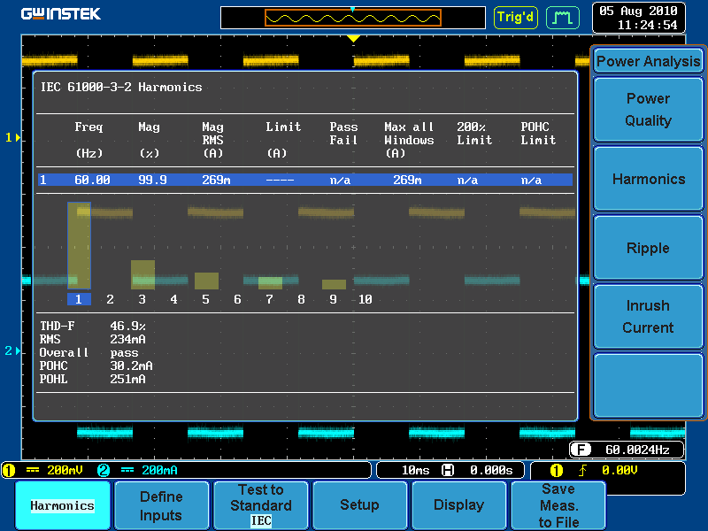 Power Analysis Software for Power Supply Measurements