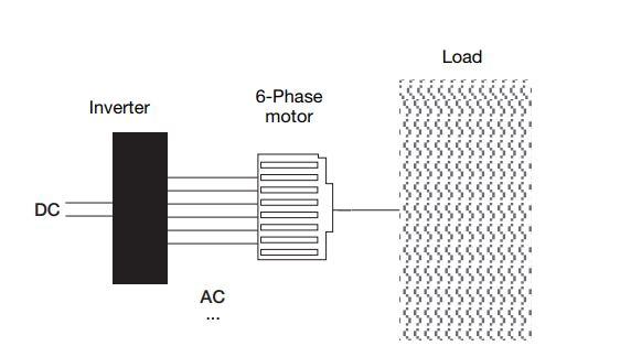 automotive axle power effciency measurement