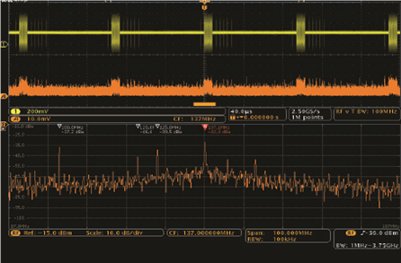 Example of EMI troubleshooting with synchronized and spectrum traces on an MDO4000C oscilloscope
