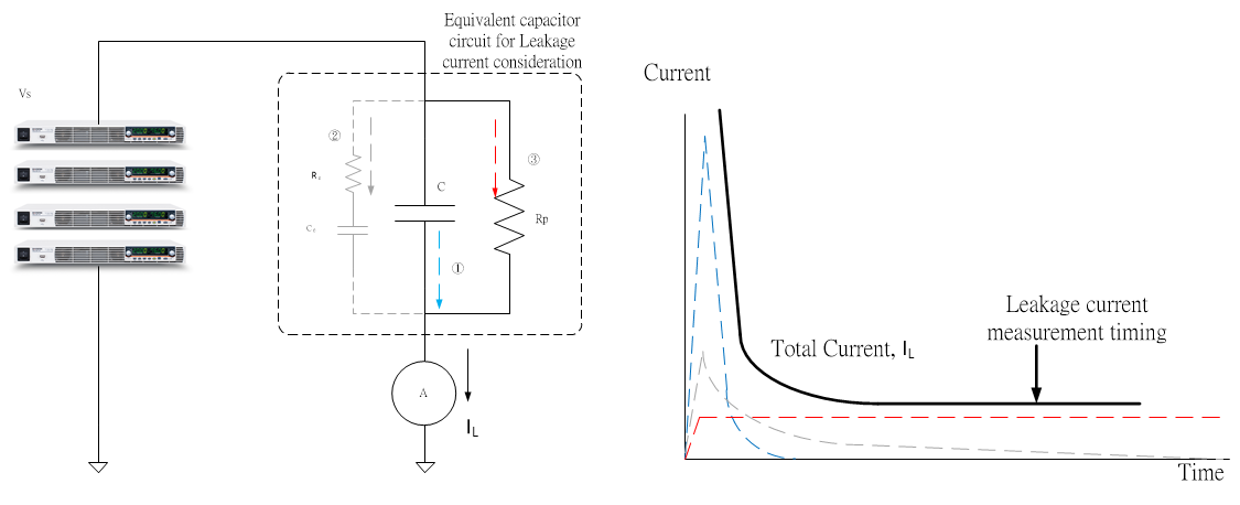 Leakage Current Measurement of Capacitors