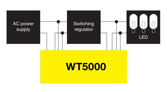 automotive drive circuit switching regulator