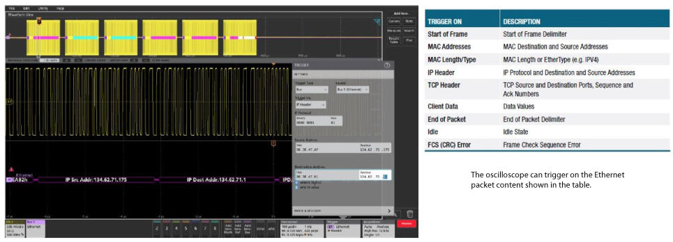 Blog - Troubleshooting Ethernet Problems with Your Oscilloscope