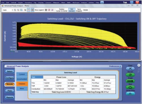 DPOPWR software