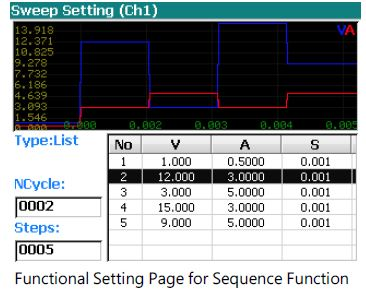 sequence function for GW Instek PPH-15010D