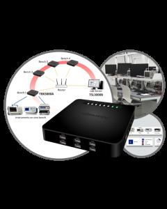 Tektronix SmartLab™ TBX3000A-DEMO (Ex-Demonstration Product)